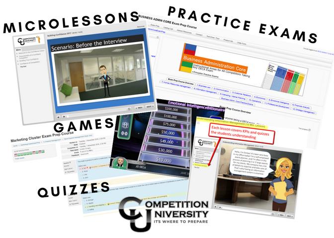 CU's Dynamic Resources